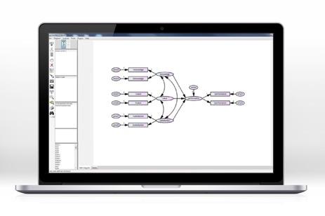 共分散構造分析ソフトウェア「IBM SPSS Amos」