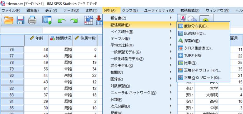 SPSSの度数分布表の作成