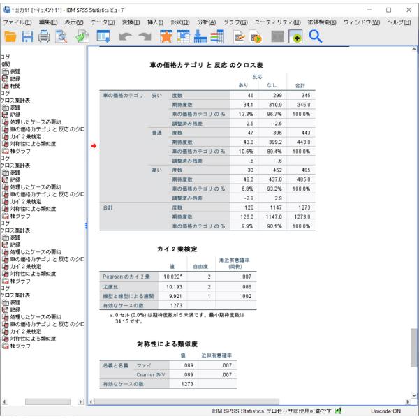 SPSSによるクロス集計表とカイ二乗検定の出力